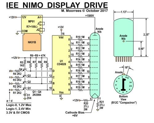 IEE_Nimo