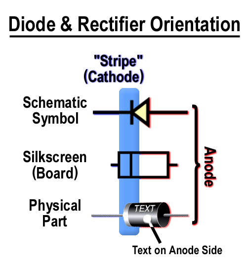 Diode_guide
