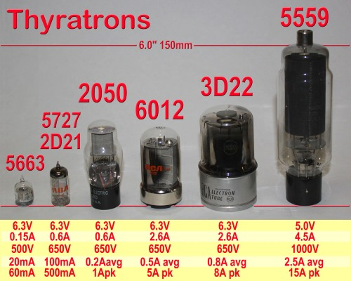 Thyratrons03