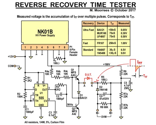 Recovery_Test